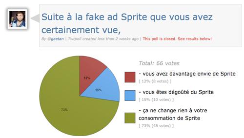 sprite-poll-resultats