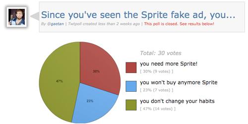 sprite-poll-results
